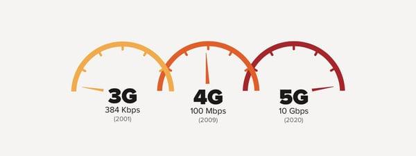 5g-network-expansion-telecom-construction.jpg